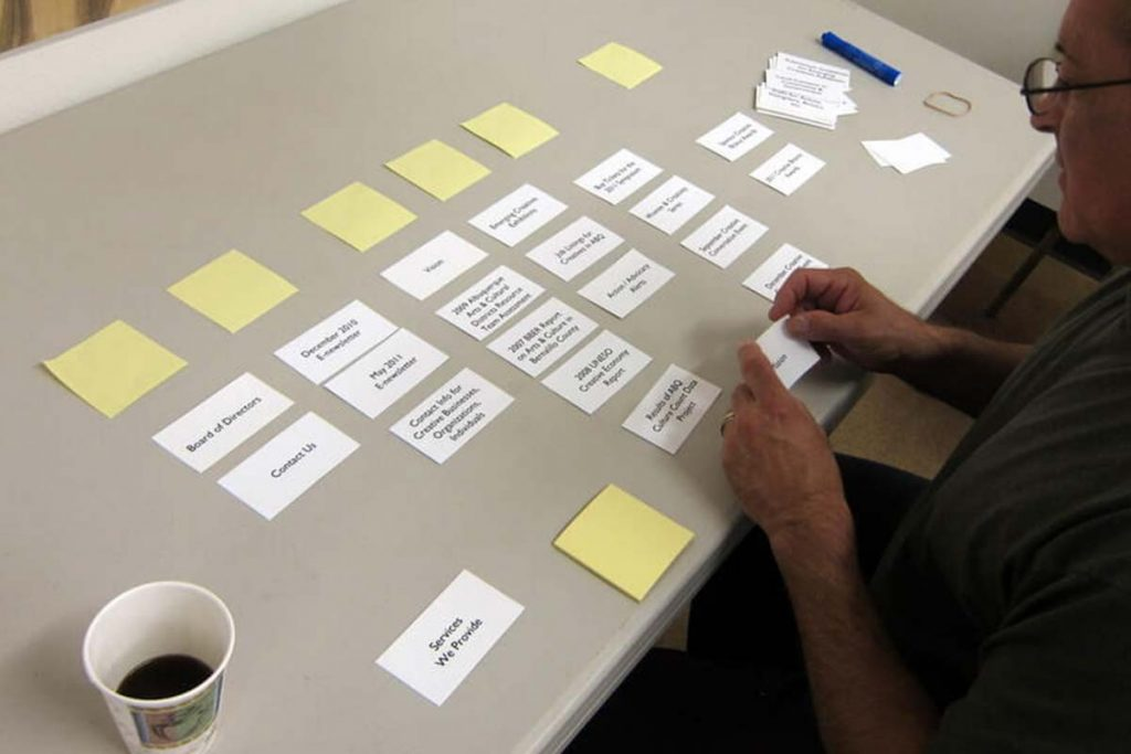 Card sorting is an effective way to arrange the components of a web page in correct order