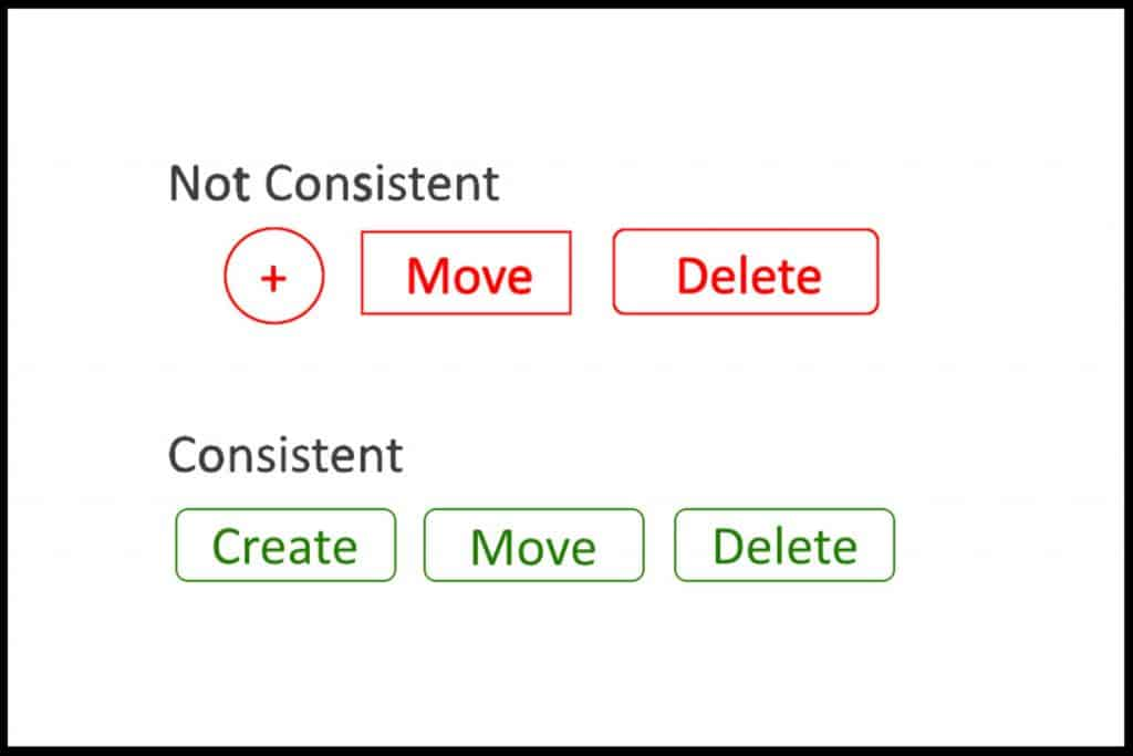 Consistent shape of button builds a flow in accessibility and readability among users