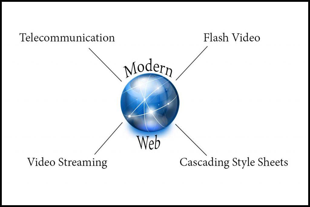 Modern Web - Turn of the Century
