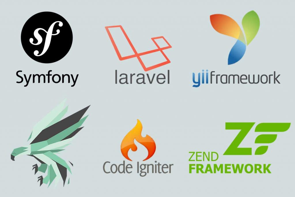 Supported Frameworks of PHP