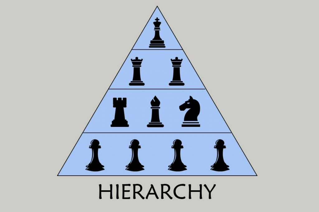 Hierarchy - Emphasis in Web Design