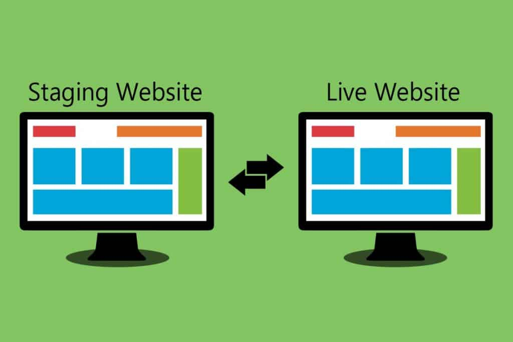 What is Website Staging Environment
