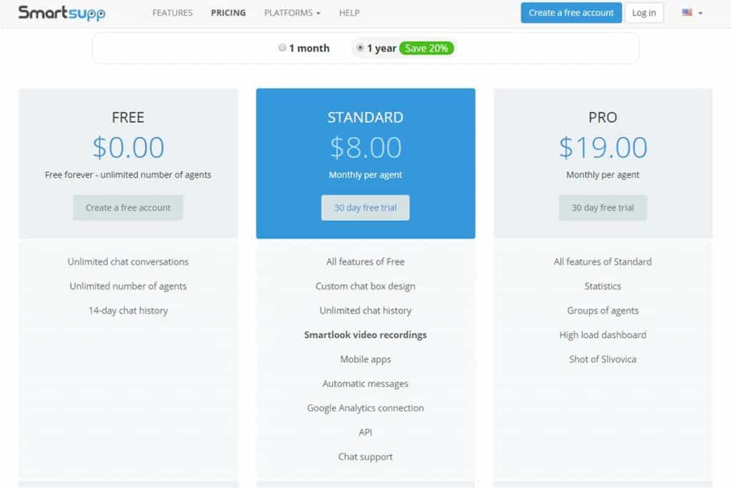 Smartsupp Upgrade Pricing