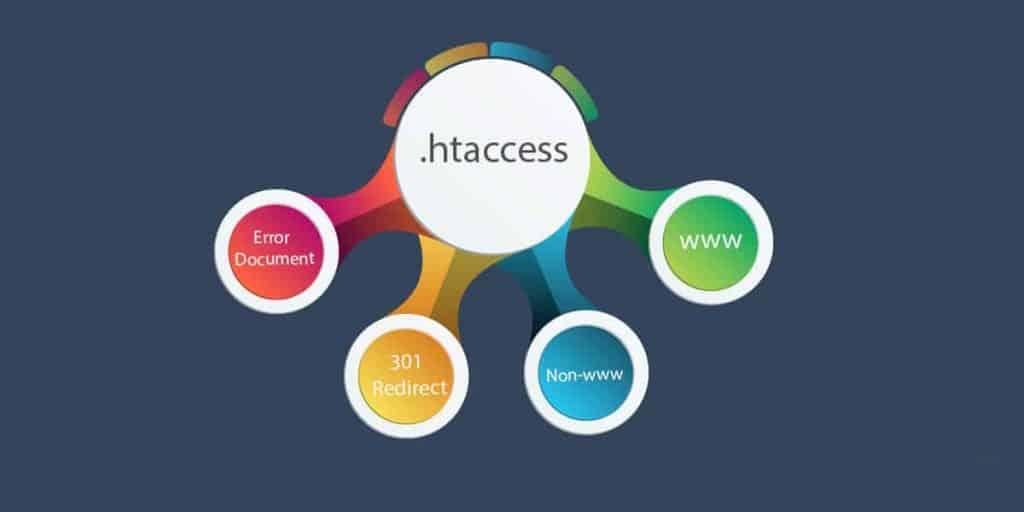 Most useful  htaccess Tricks for WordPress - Intlum