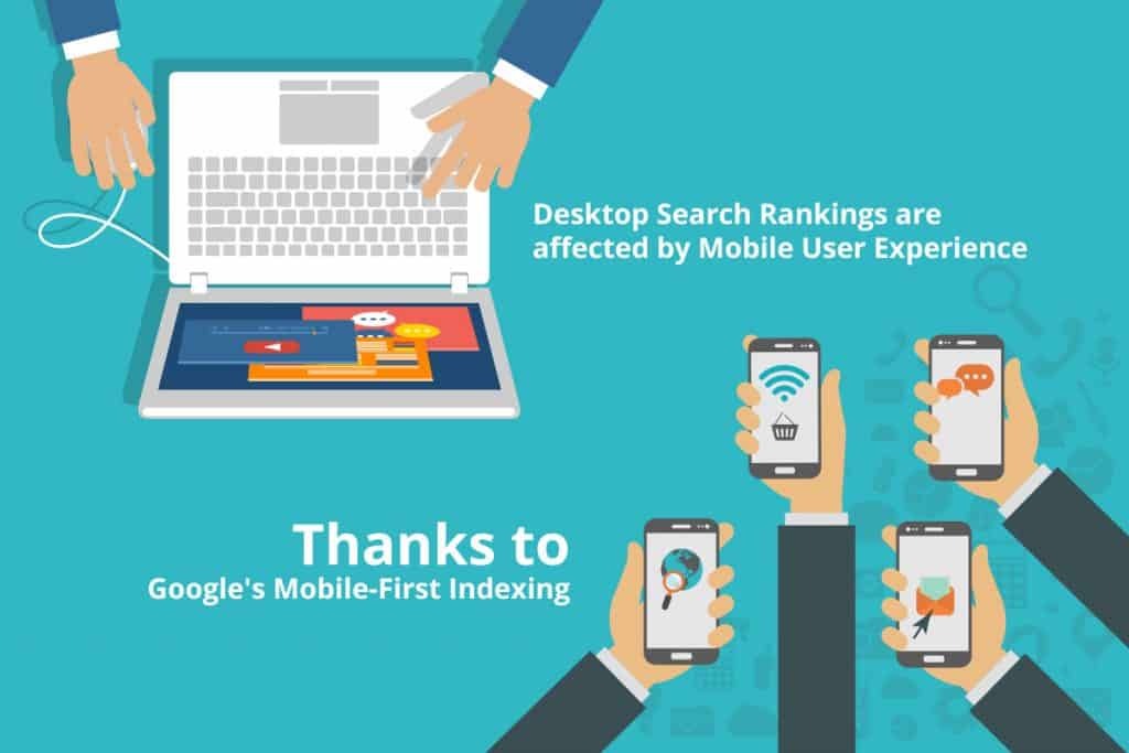 Mobile User Experience Affects Website Ranking - Reduce Website Loading Time