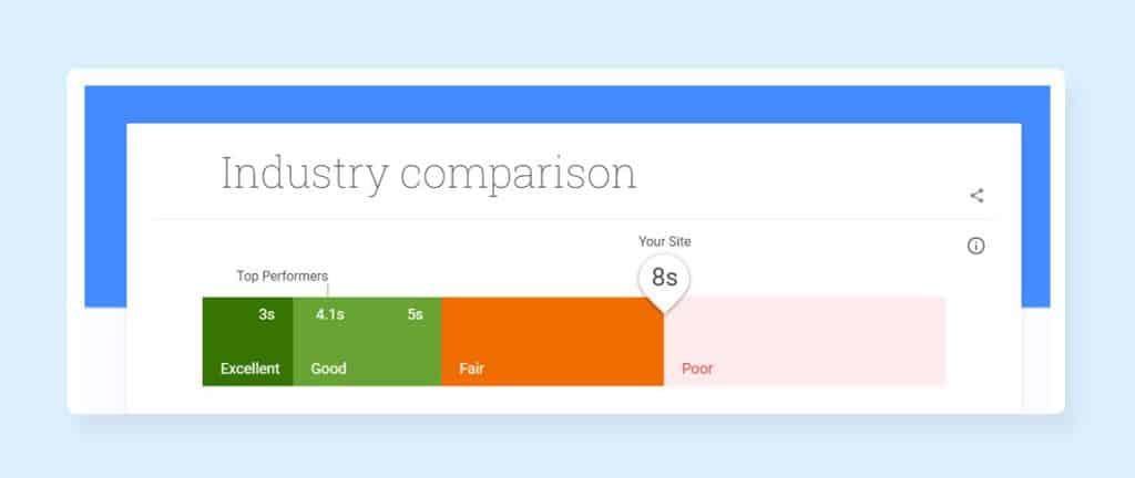 Google Test My Site Industry Comparison - Reduce Mobile Page Loading Time