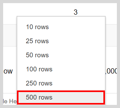 Old GSC Keyword List Row Number - 500