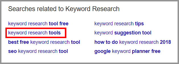 Searches Related to for Long Tail Keyword