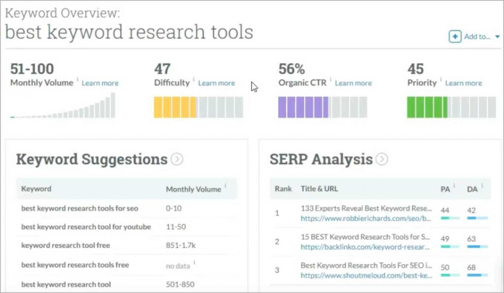 Moz Pro - Keyword Research